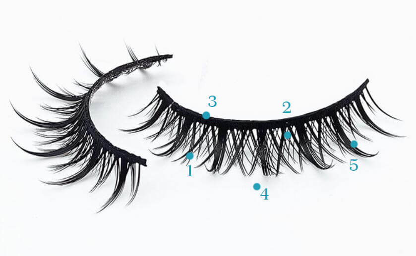 Synthetic Lashes Features website